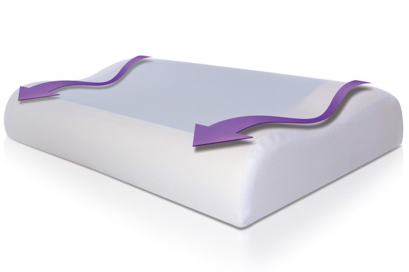 Eternal Memory Foam Pillow With Cooling Gel Pg93863